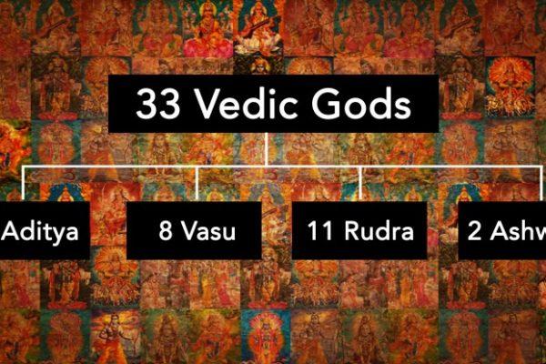 Ilustrasi Vedic Gods. Sumber: vedapathshala.com