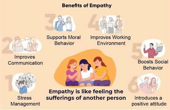 Ilustrasi Empathy